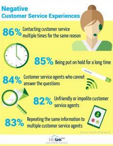 5 negative customer experiences
